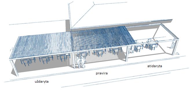 stogo pozicijos pergoliu stogo