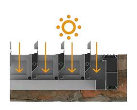 Saulės šviesos filtravimas pergolėms