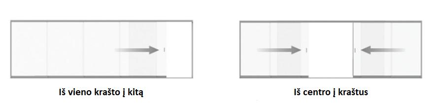 stiklu atidarymo schema
