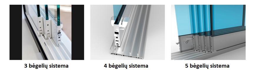 stiklinimo_begeliu_sistemos