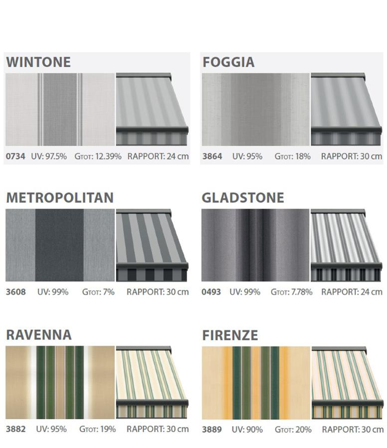 Fantasy awning textiles collection